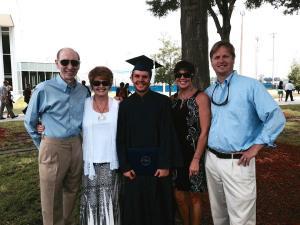 UNF Summer Graduation - BA Psychology